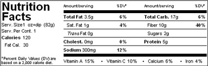 Sample nutrition label copy.JPG