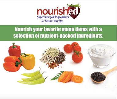 """""""Nourished"""" sample Promotional Sign"""