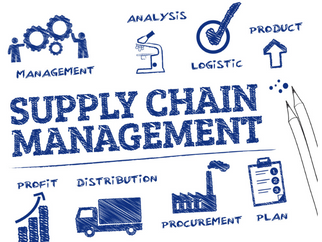 2020 美國Supply Chain Management MBA排名