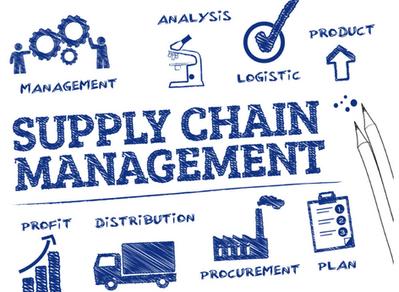 2020 美國Supply Chain Management MBA排名