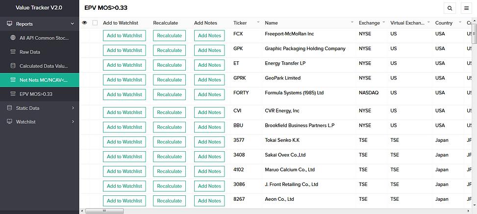 Value Tracker data sheet