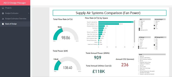 aeco supply coparison screenshot