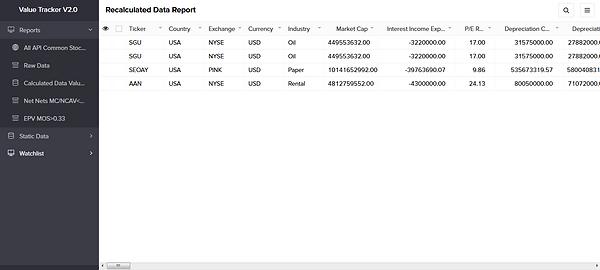 Value tracker data report screenshot