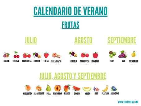 ⛱CALENDARIO DE VERANO: FRUTAS Y VERDURAS