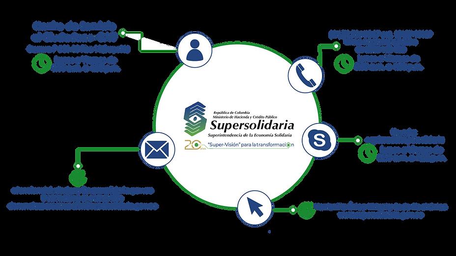 supersolidariaweb-1_Mesa de trabajo 1 co