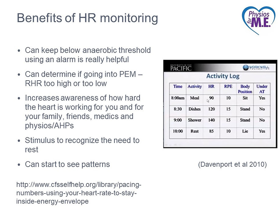 Heart rate monitoring benefits.jpg