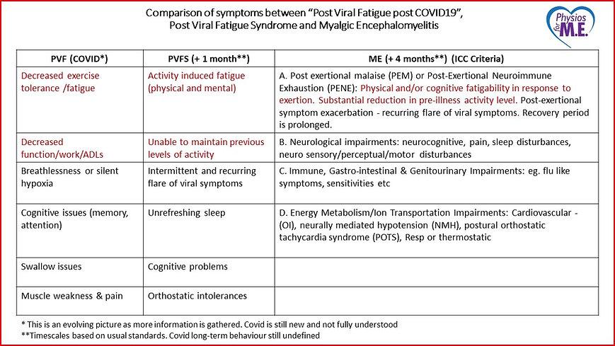 PVF PVFS ME comparison.jpg