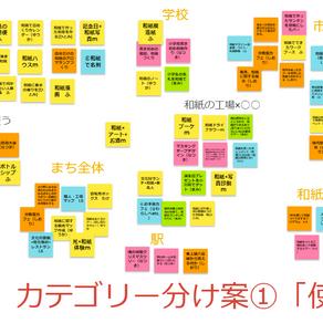 和紙を使った観光まちづくり ービジョン検討ー