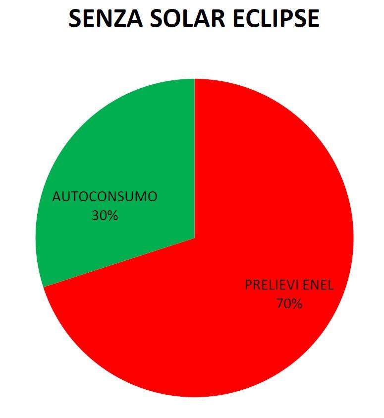 SENZA-SOLAR-ECLIPSE