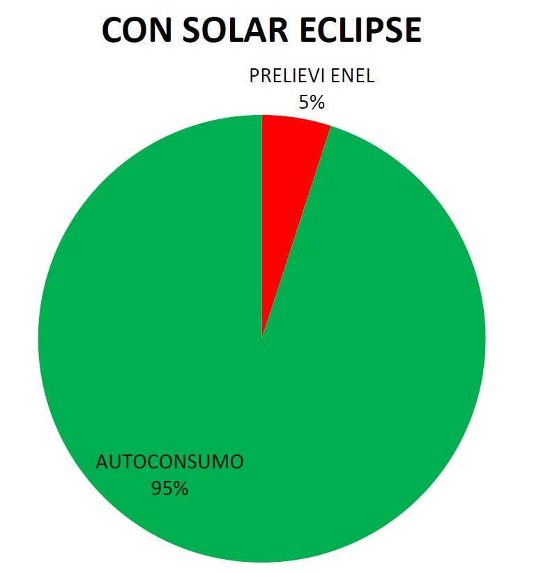 CON-SOLAR-ECLIPSE