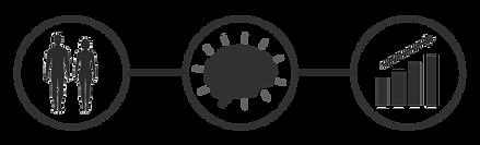 Logos-three-linear.png