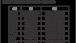 সল্ভ্ড্ অ্যাসাইনমেন্ট আদান প্রদান ২০২১