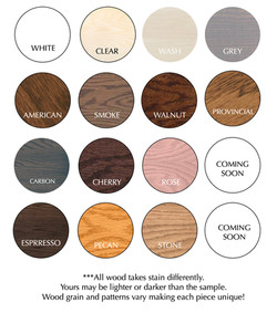 Stain Chart JUNE 2021