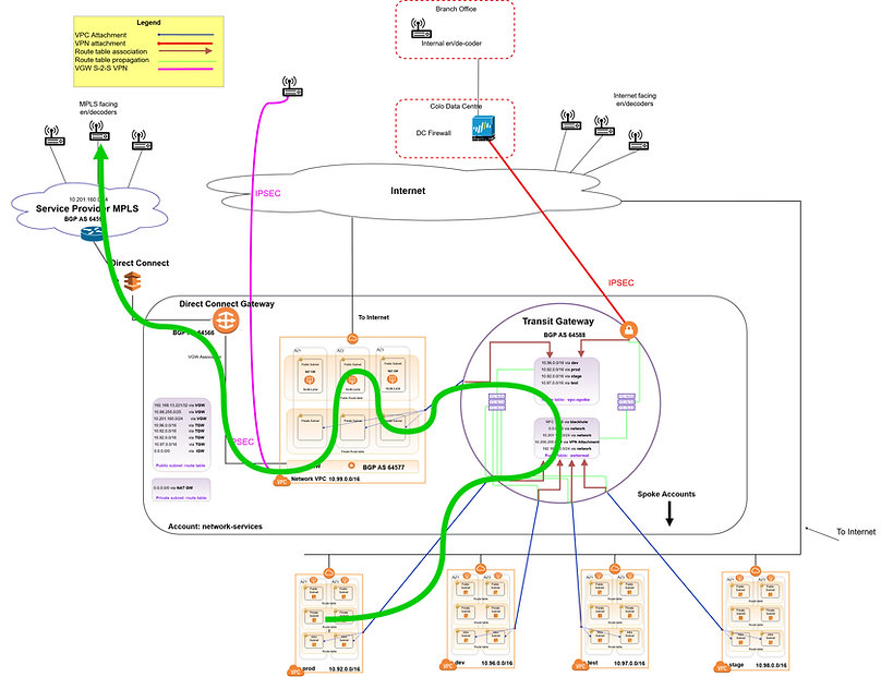 redacted_case_study_Intelematics_DaC_NW_