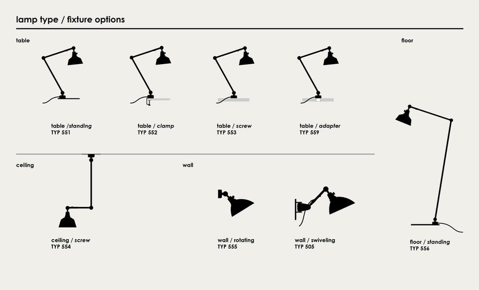 midgard modular type options