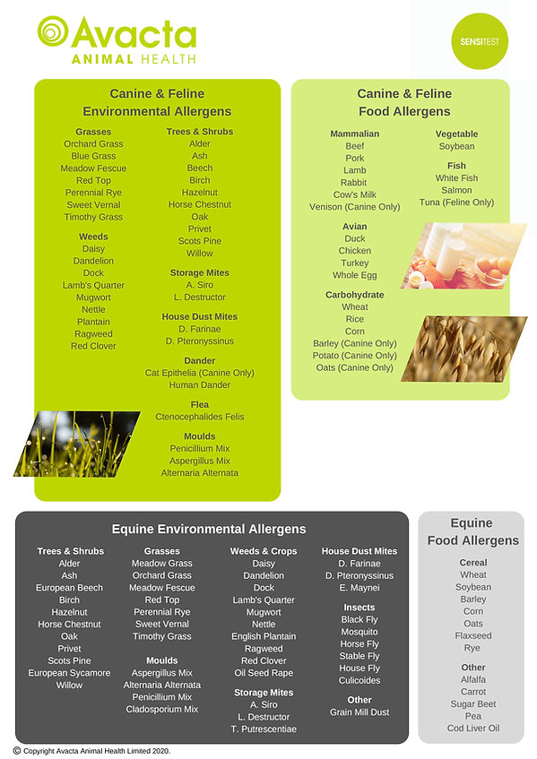 SENSITEST Allergen List.jpg