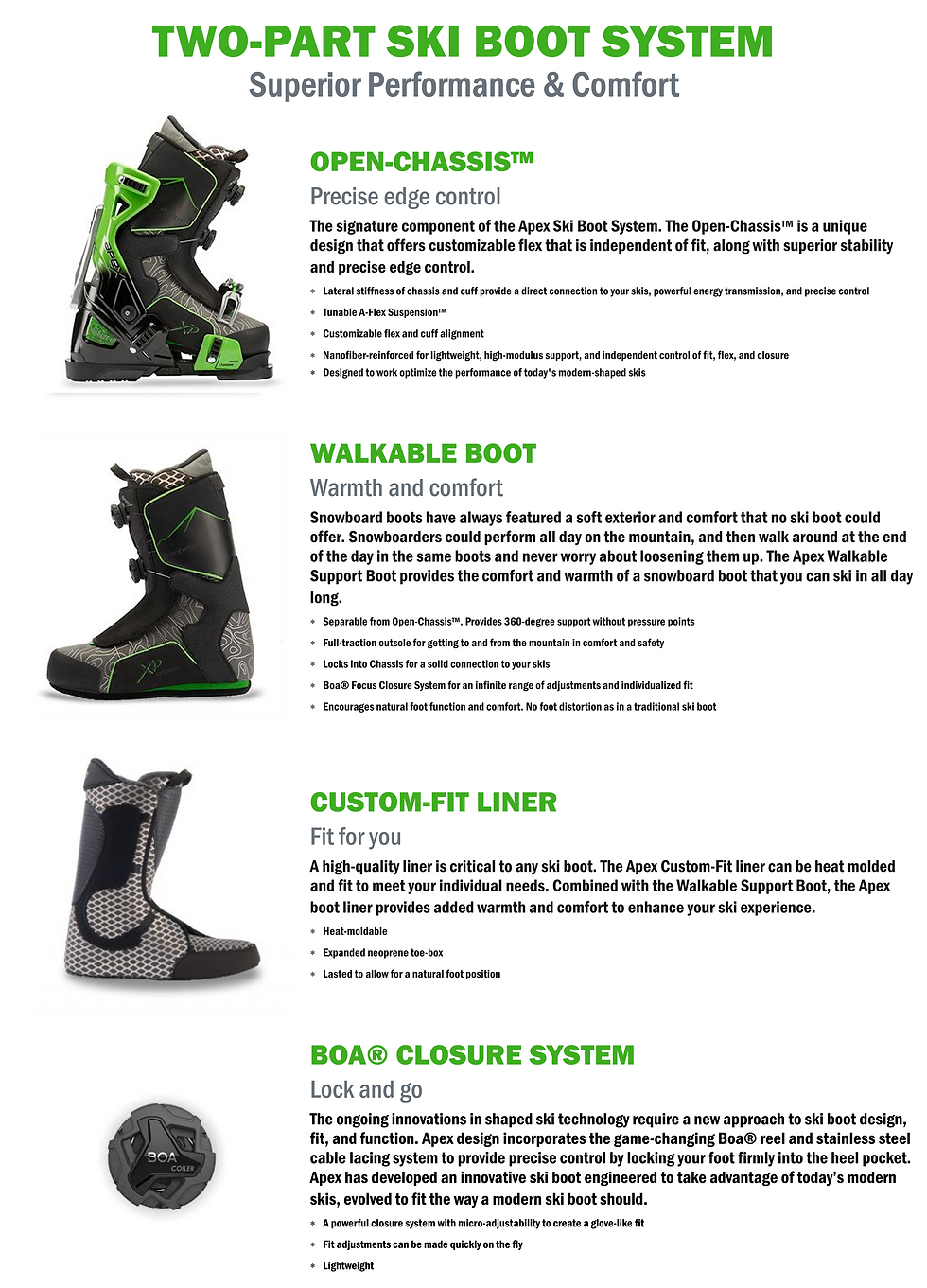 Two-Part Ski Boot System 20-21.png