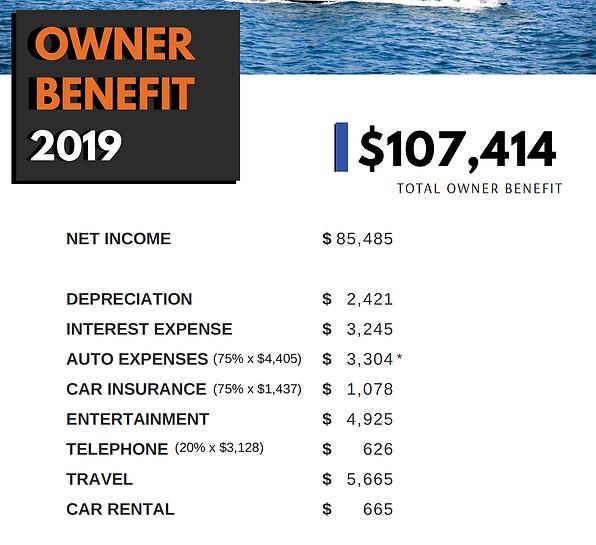 Boat Repair. 2019 Owner Benefit