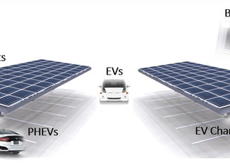 Groundbreaking EV Charging with Solar Project at Los Angeles Church includes STEM.
