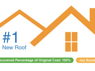 What's the Greatest Remodeling Value?