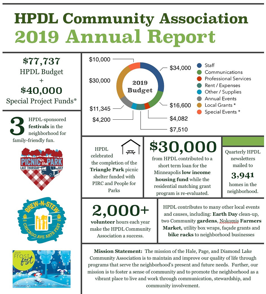 HPDL 2019 Report v3 crop.jpeg