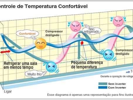 Vem aí a ISO16.358-1 nova metodologia de testes para ar condicionado inverter