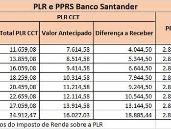 Santander paga 2° parcela da PLR e PPRS nesse mês de Fevereiro