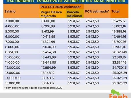 PCR e PLR serão pagos no mesmo dia para funcionários do Banco Itaú