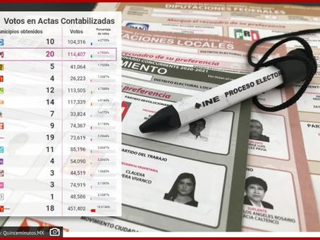 Voto diferenciado se impone en jornada electoral de Puebla