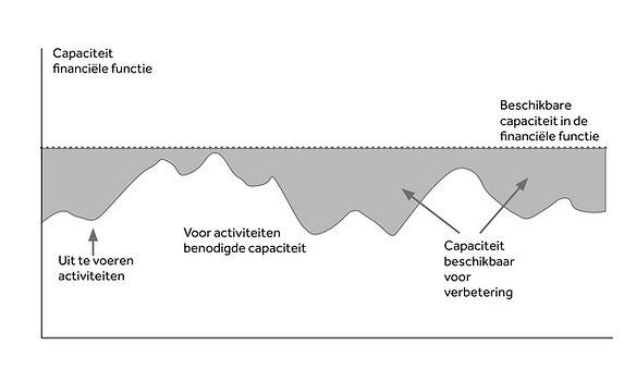 figuur 2.png