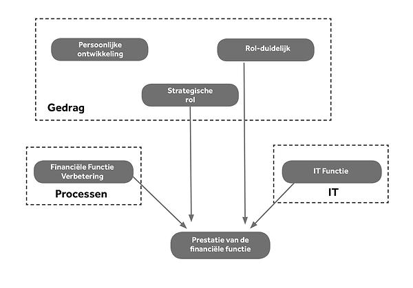 figuur 3.png