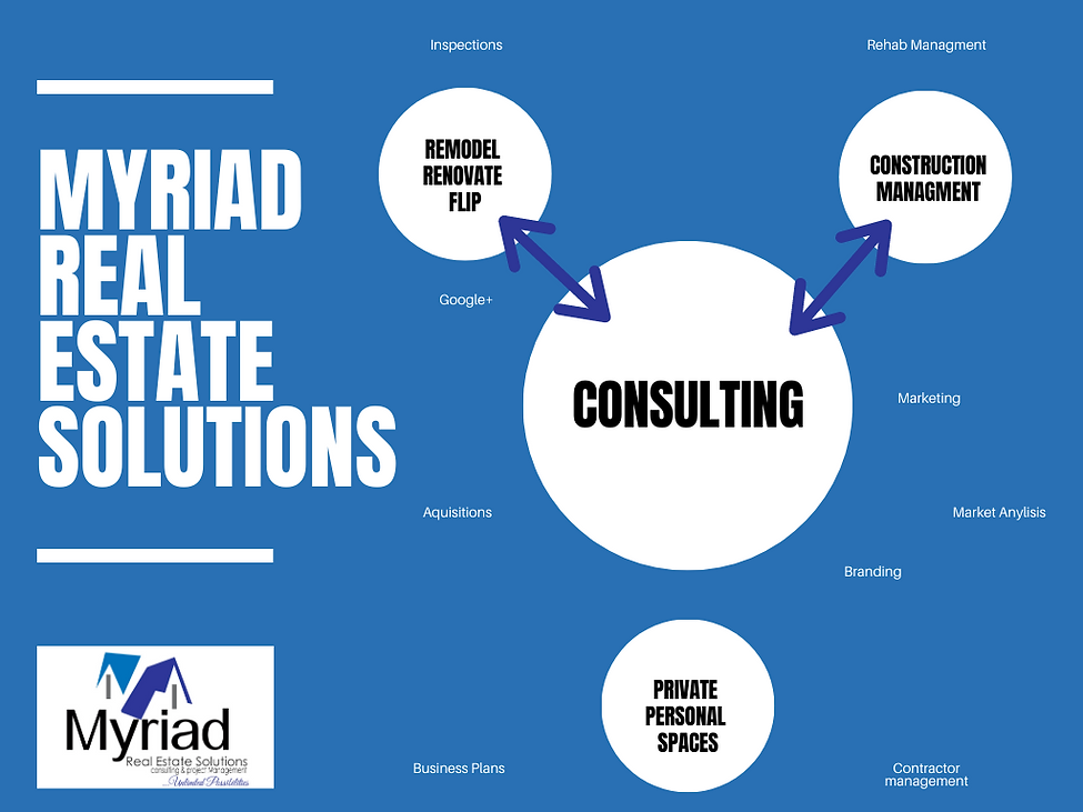 Myriad Real Estate Solutions.png