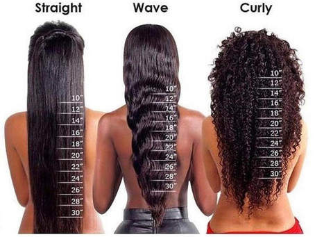 How Do I Measure My Hair Extensions