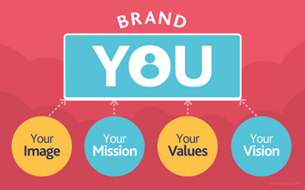 Personal Branding: It's not only about social media