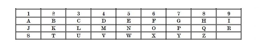 """O estudo numerológico é o """"O livro da vida"""" para o """"É"""" evoluir no SER e com sabedoria vive"""