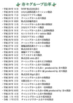 寿々グループ沿革.jpg