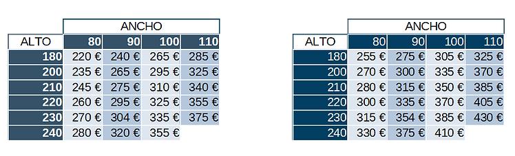 precios abatible anodizado.PNG