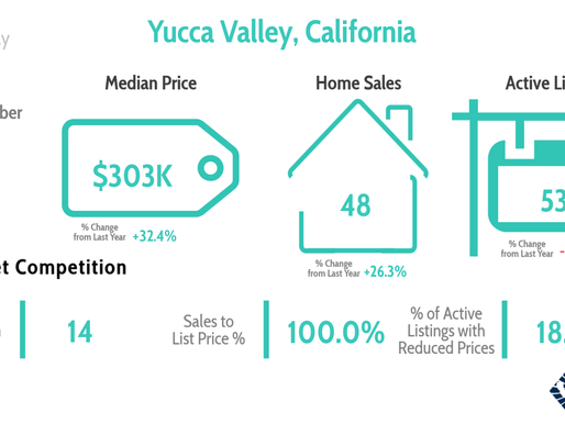 November 2020 Local Market Reports and Buyer's Guide Statistics