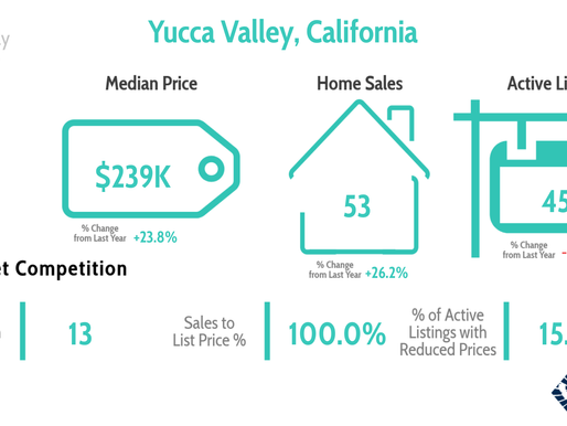 August 2020 Market Report and Buyer's Guide Stats