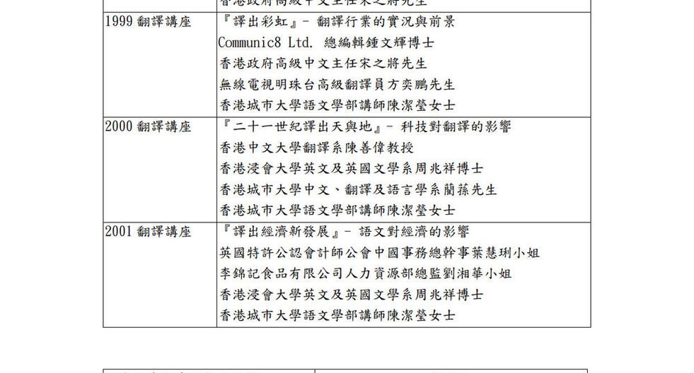 2001 全港青年翻譯比賽工作報告2