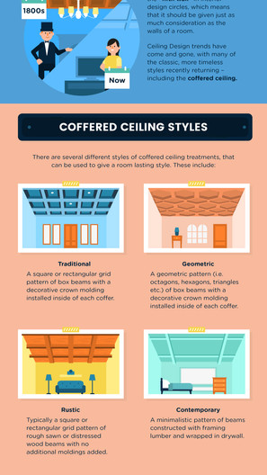 Be More Stunning! How To Actually Cure A Powerful Ceiling