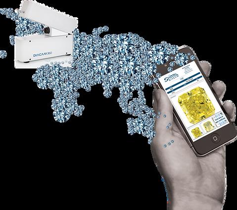 DiaCam360 Mobile