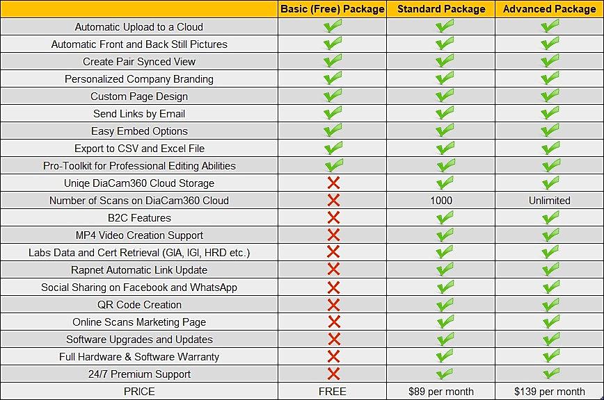 Premium Package table.jpg