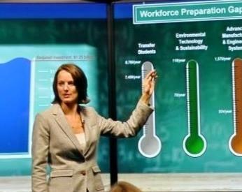 Building Capacity for Regional Workforce Development