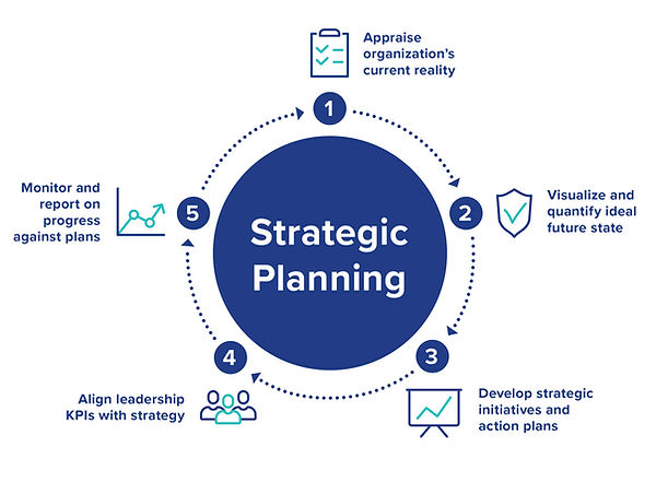 ts_strategic_plan_infographic.web3.jpg