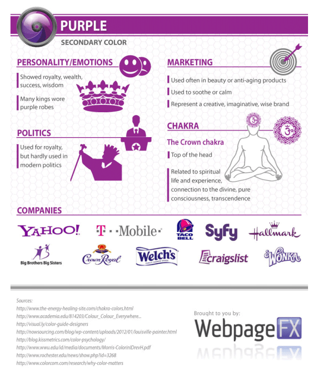 Purple colour infographic on Havelock Photography website - commercial photographer in Bristol