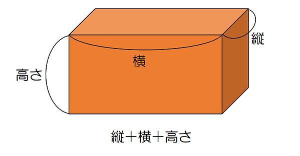 荷物測り方.PNG