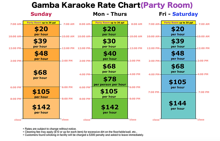 GambaKaraokeRateChart-PartyRoom-7.10.202