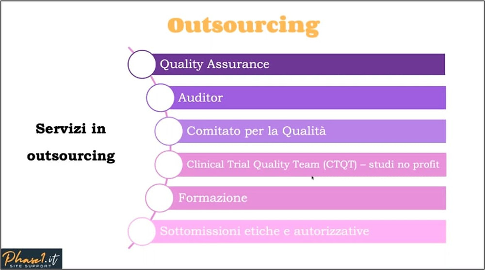 servizi in outsourcing offerti da Phase 1 Site Support.