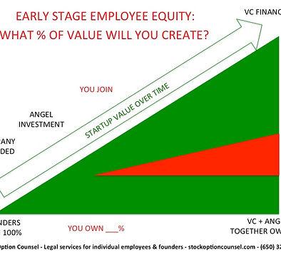 Negotiating+Startup+Stock.jpg